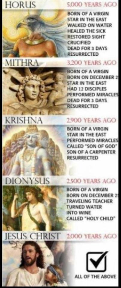 Jesus_Dionysus_Krishna_Mithra_Horus