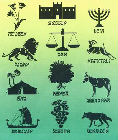 12-tribes-or-sons-of-jacob1